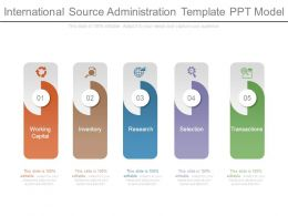International Source Administration Template Ppt Model