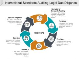 International Standards Auditing Legal Due Diligence Cpb