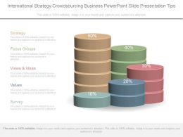 International Strategy Crowd Sourcing Business Powerpoint Slide Presentation Tips