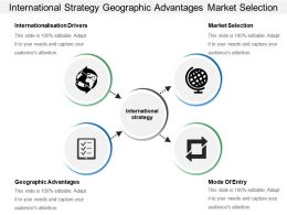 international_strategy_geographic_advantages_market_selection_Slide01
