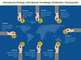 international_strategy_international_knowledge_mobilization_development_Slide01