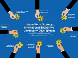 International Strategy International Supportive Community Development