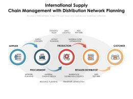 International Supply Chain Management With Distribution Network Planning