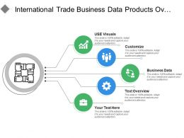 International Trade Business Data Products Overview