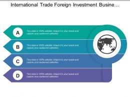 International Trade Foreign Investment Business Management