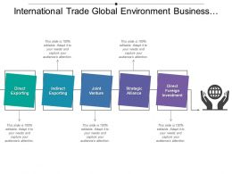 International Trade Global Environment Business Management