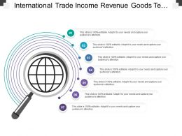 International Trade Income Revenue Goods Technology