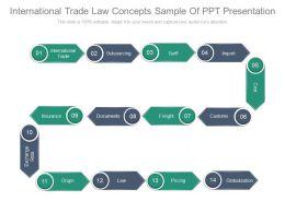 international_trade_law_concepts_sample_of_ppt_presentation_Slide01