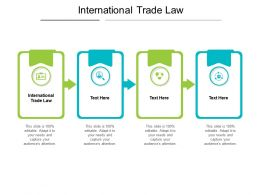 International Trade Law Ppt Powerpoint Presentation Ideas Graphics Example Cpb