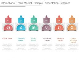 International Trade Market Example Presentation Graphics