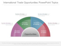 International Trade Opportunities Powerpoint Topics