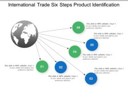 International Trade Six Steps Product Identification