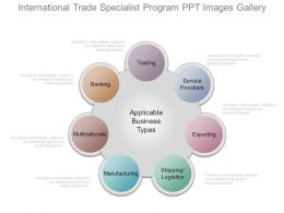 International Trade Specialist Program Ppt Images Gallery