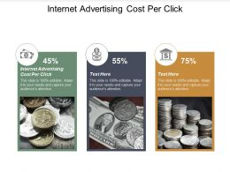Internet Advertising Cost Per Click Ppt Powerpoint Presentation Icon Visual Aids Cpb