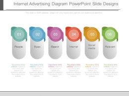 Internet Advertising Diagram Powerpoint Slide Designs