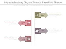 Internet Advertising Diagram Template Powerpoint Themes