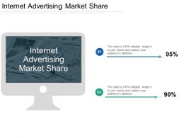 Internet Advertising Market Share Ppt Powerpoint Presentation Diagram Templates Cpb