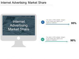 internet_advertising_market_share_ppt_powerpoint_presentation_diagram_templates_cpb_Slide01