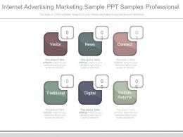 Internet Advertising Marketing Sample Ppt Samples Professional