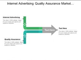 Internet Advertising Quality Assurance Market Segmentation Business Management Cpb