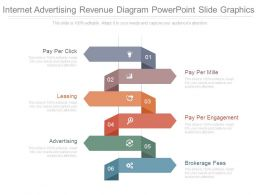 Internet Advertising Revenue Diagram Powerpoint Slide Graphics