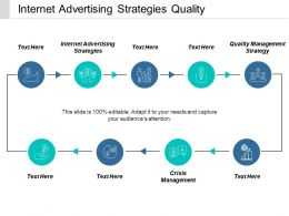 Internet Advertising Strategies Quality Management Strategy Crisis Management Cpb