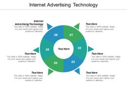 Internet Advertising Technology Ppt Powerpoint Presentation Ideas Design Inspiration Cpb