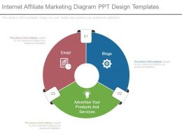 Internet Affiliate Marketing Diagram Ppt Design Templates