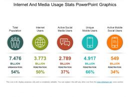 Internet And Media Usage Stats Powerpoint Graphics