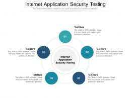 Internet Application Security Testing Ppt Powerpoint Presentation Model Sample Cpb