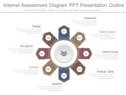 Internet Assessment Diagram Ppt Presentation Outline