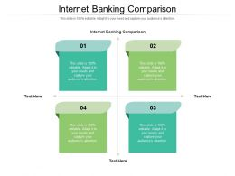 Internet Banking Comparison Ppt Powerpoint Presentation Gallery Graphics Example Cpb