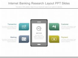 Internet Banking Research Layout Ppt Slides