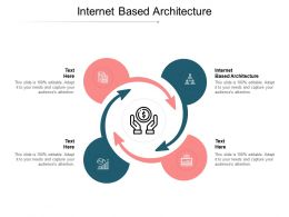 Internet Based Architecture Ppt Powerpoint Presentation Pictures Deck Cpb