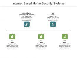Internet Based Home Security Systems Ppt Powerpoint Presentation Ideas Cpb
