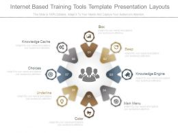 Internet Based Training Tools Template Presentation Layouts