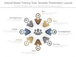 Internet Based Training Tools Template Presentation Layouts