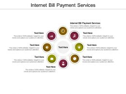 Internet Bill Payment Services Ppt Powerpoint Presentation Model Design Inspiration Cpb