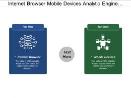 Internet Browser Mobile Devices Analytic Engine Delivery Channels
