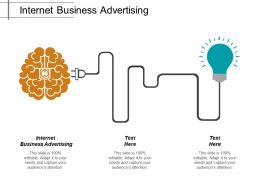 Internet Business Advertising Ppt Powerpoint Presentation Pictures Example Introduction Cpb