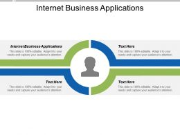 Internet Business Applications Ppt Powerpoint Presentation Portfolio Template Cpb
