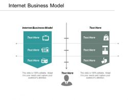 Internet Business Model Ppt Powerpoint Presentation Infographic Template Good Cpb