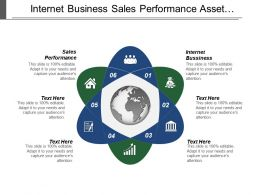 Internet Business Sales Performance Asset Management Asset Allocation Management Cpb
