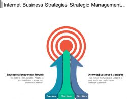Internet Business Strategies Strategic Management Models Corporate Public Relations Cpb