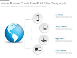 Internet Business Trends Powerpoint Slides Backgrounds