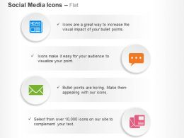 Internet Communication Mail Chat Ppt Icons Graphics