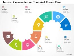 Internet Communication Tools And Process Flow Flat Powerpoint Design