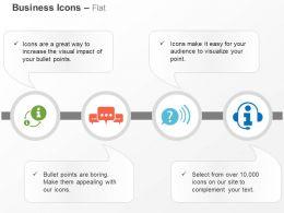 Internet Community Communication Wifi I Music Ppt Icons Graphics