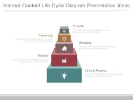 Internet Content Life Cycle Diagram Presentation Ideas