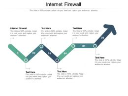 Internet Firewall Ppt Powerpoint Presentation Styles Objects Cpb